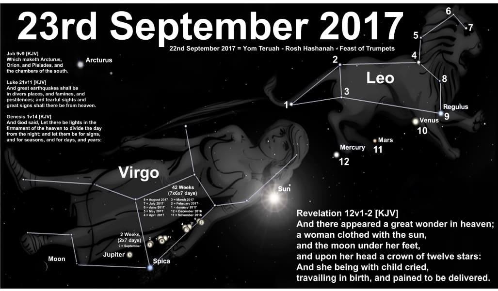Der 23. September