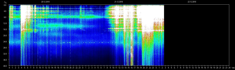 Einflüsse planetare Resonanzfrequenz