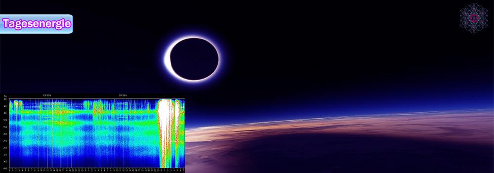 Sonnenfinsternis juli 2019